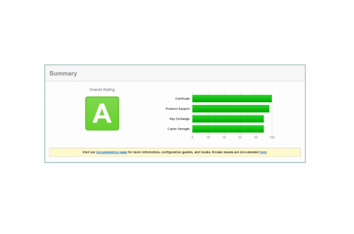 Achieving an A security rank in IIS